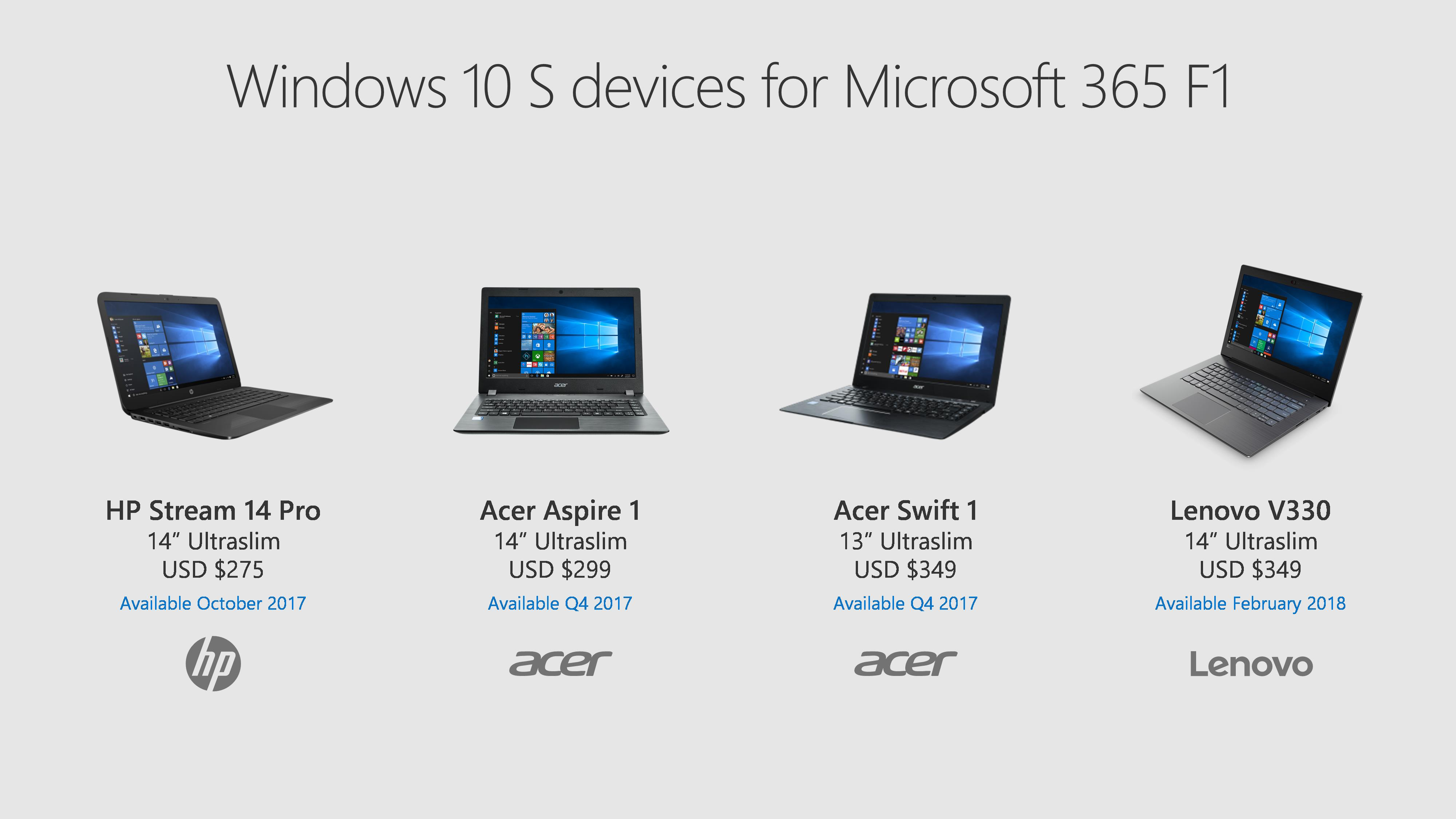 Windows 10 S Devices for Firstline Workers